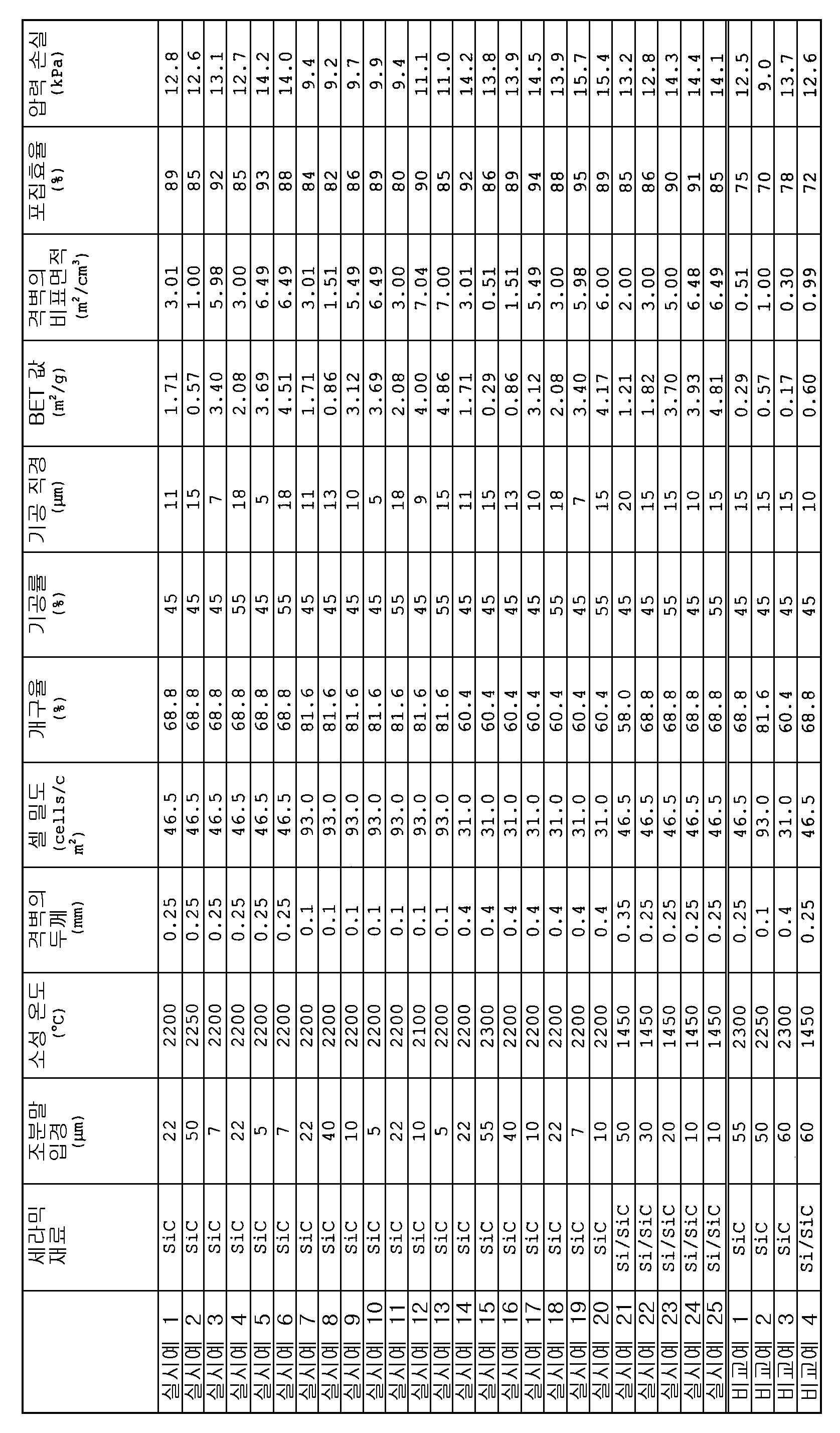 Figure 112006018397435-pat00001