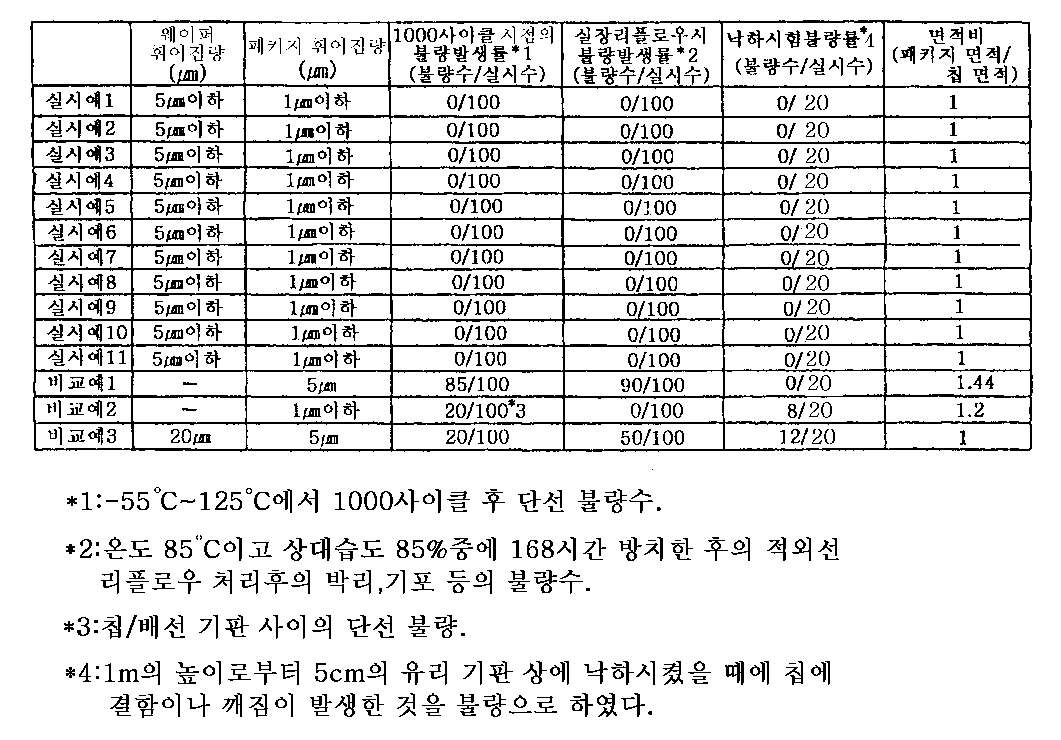 Figure 111999013484752-pat00001