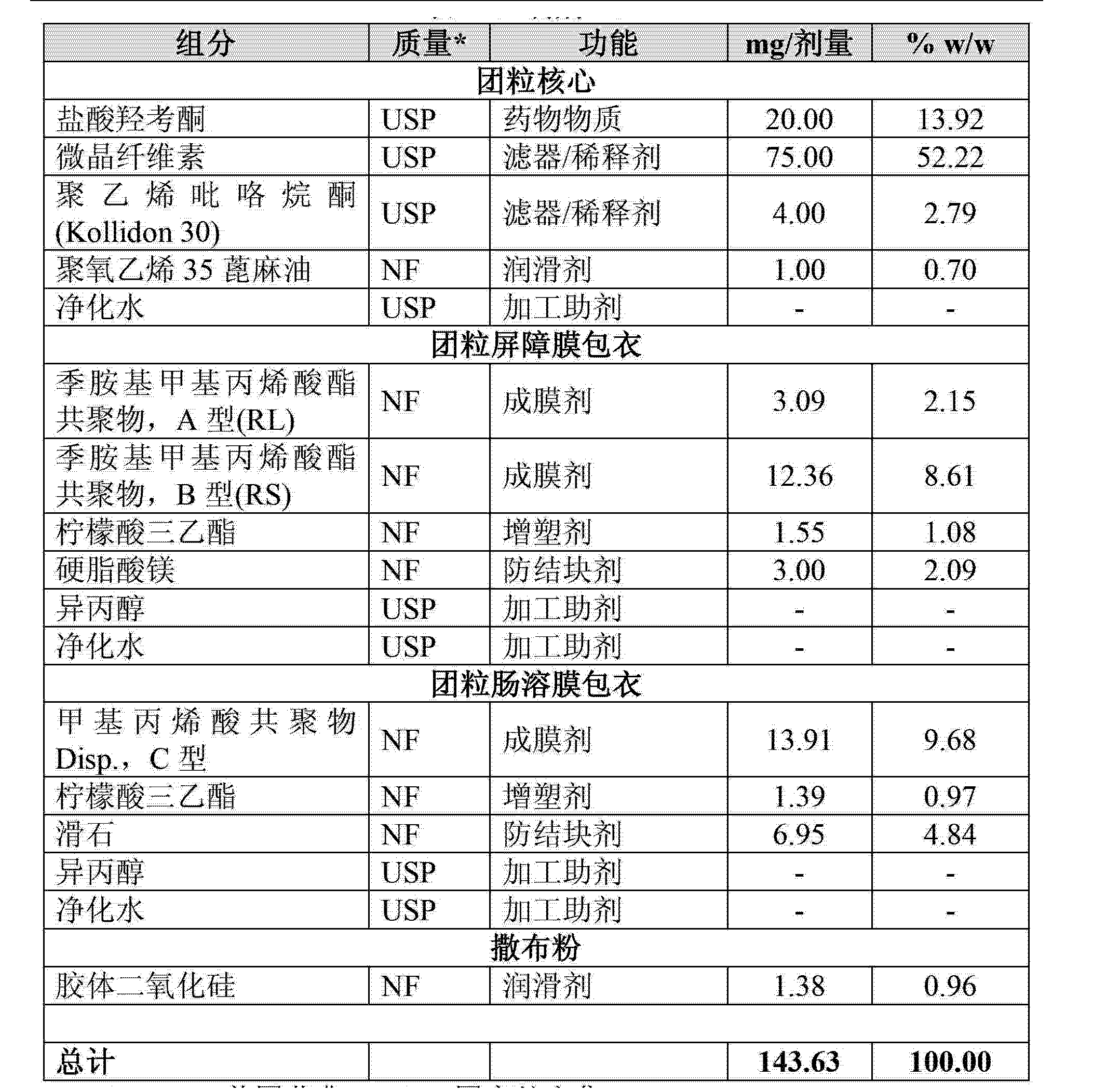 Figure CN103476403AD00301