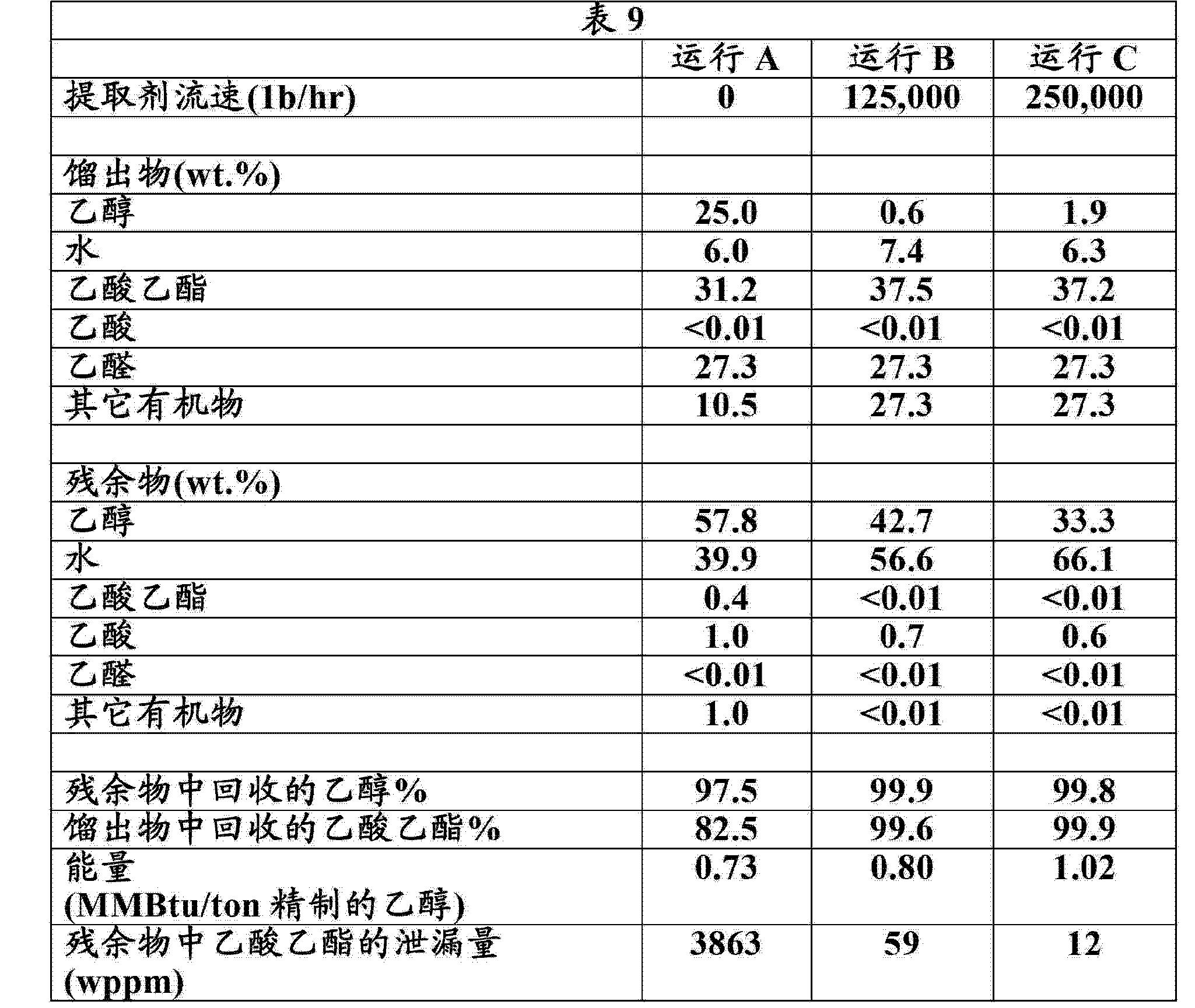 Figure CN103221367BD00221