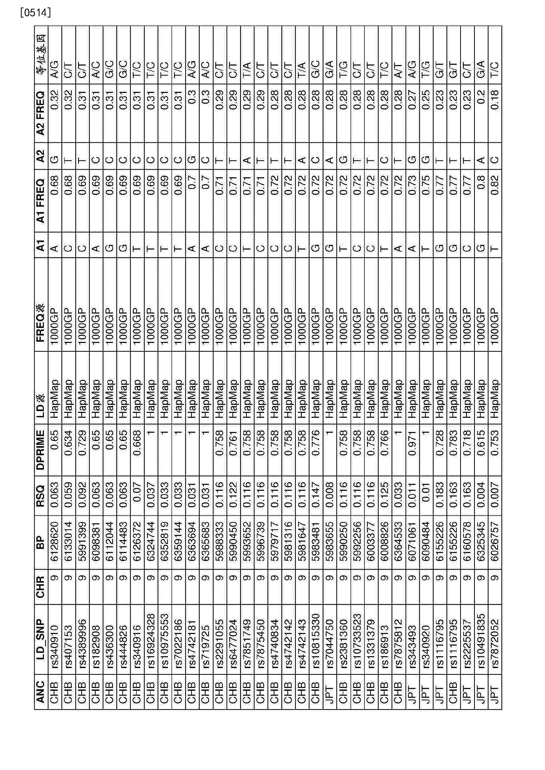 Figure CN107109494AD01851
