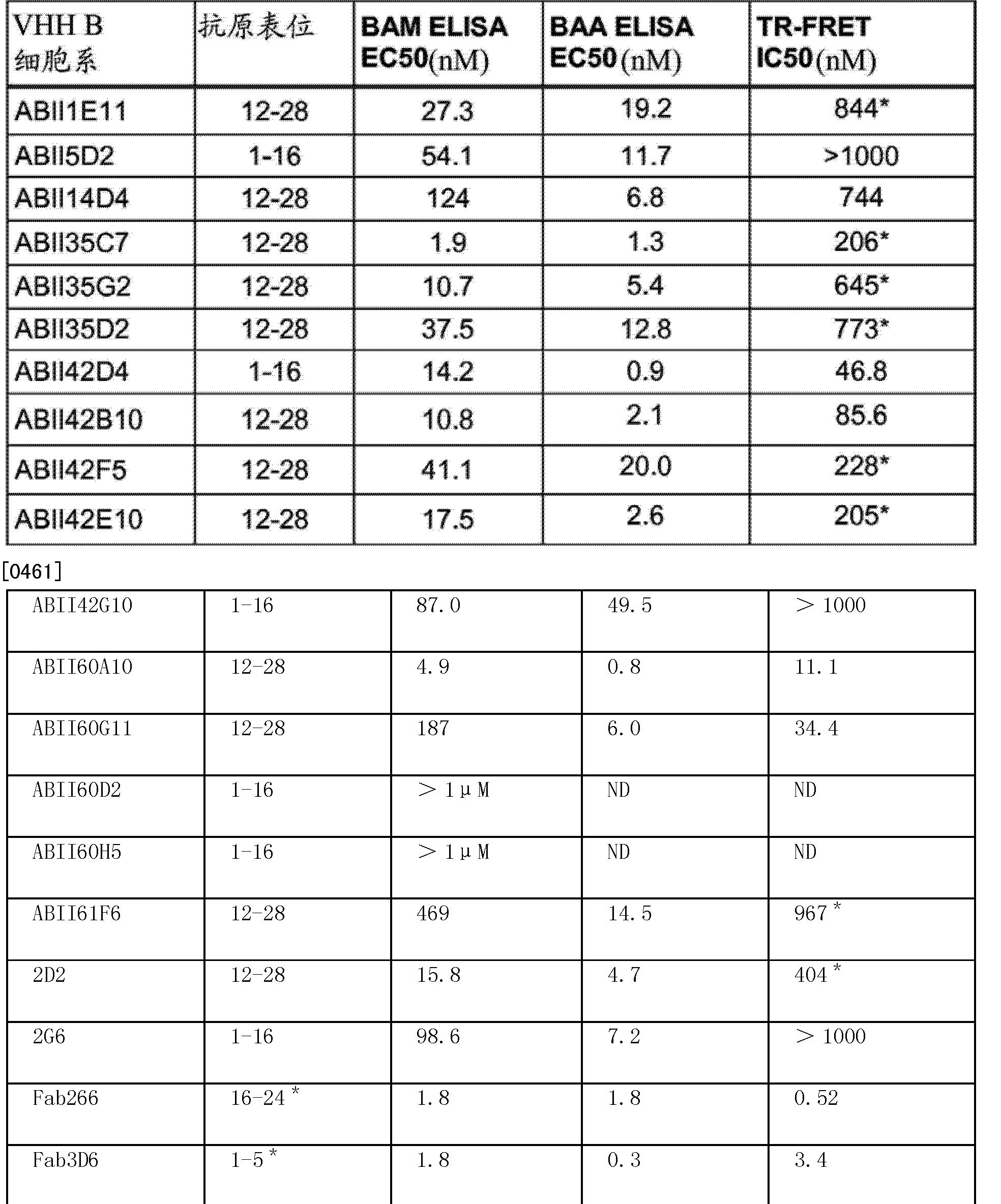 Figure CN102781962BD00561