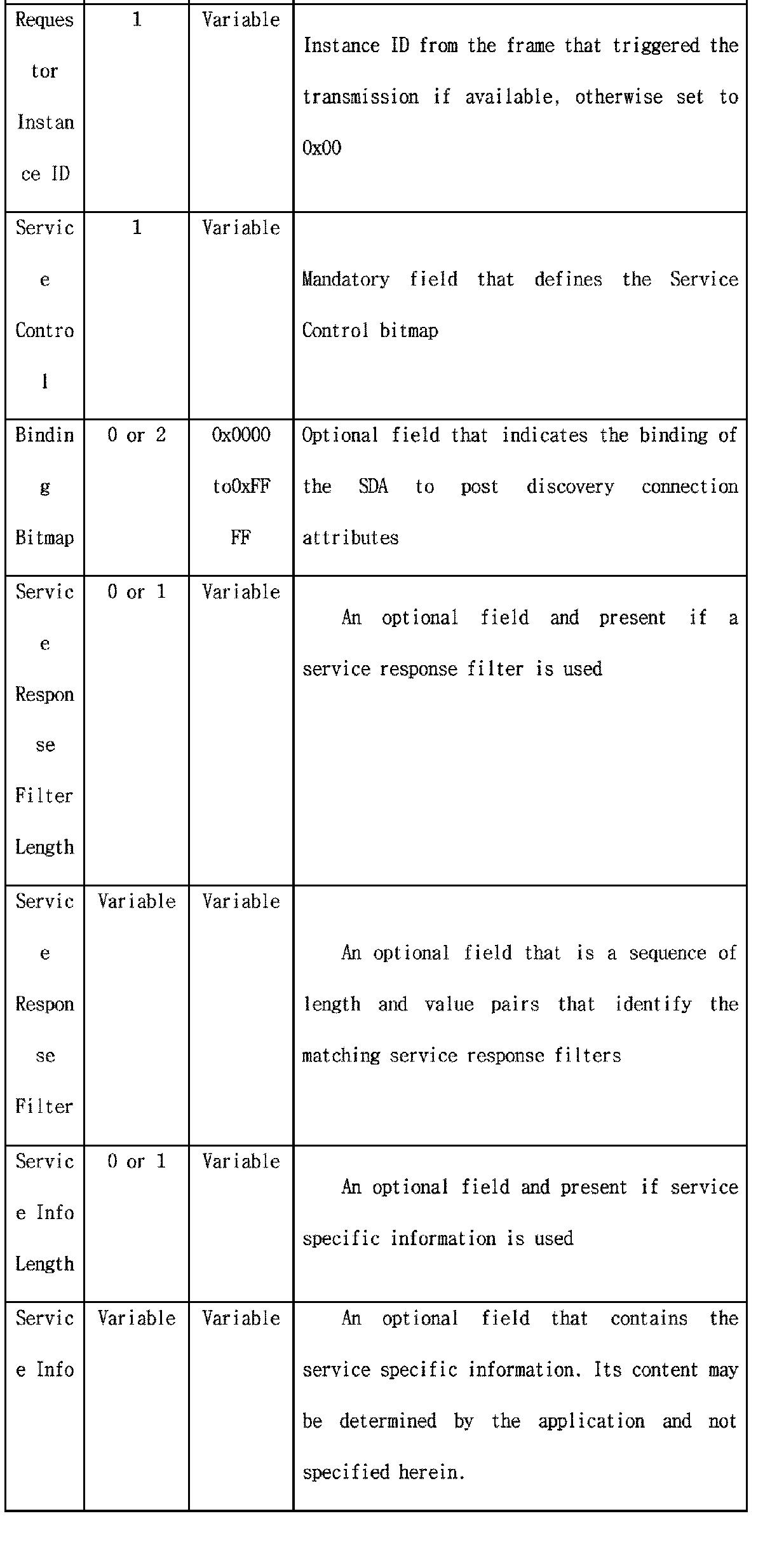 Figure PCTKR2016007302-appb-I000012