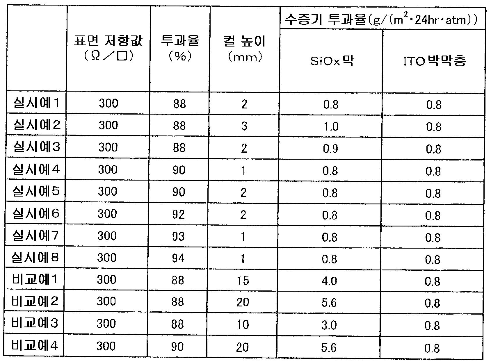Figure 112007006868414-PCT00002