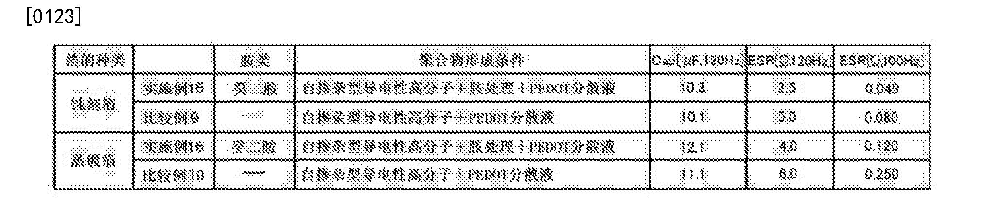 Figure CN103959414BD00122