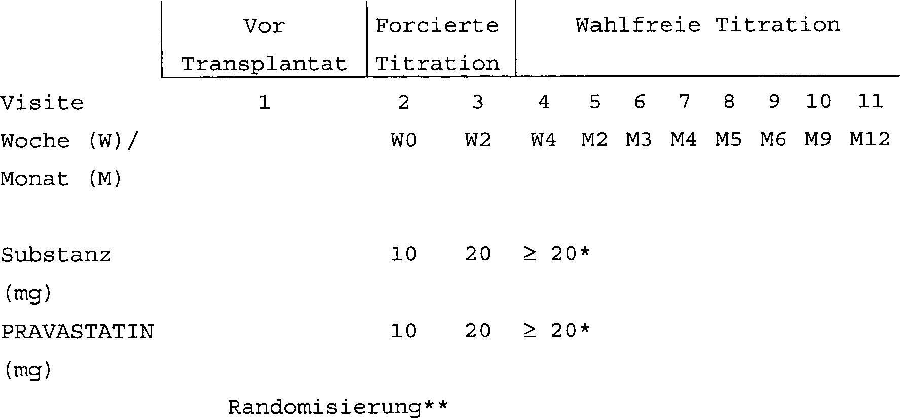 DE60015965T2 - Active compound combinations comprising (E) -7- [4 ...