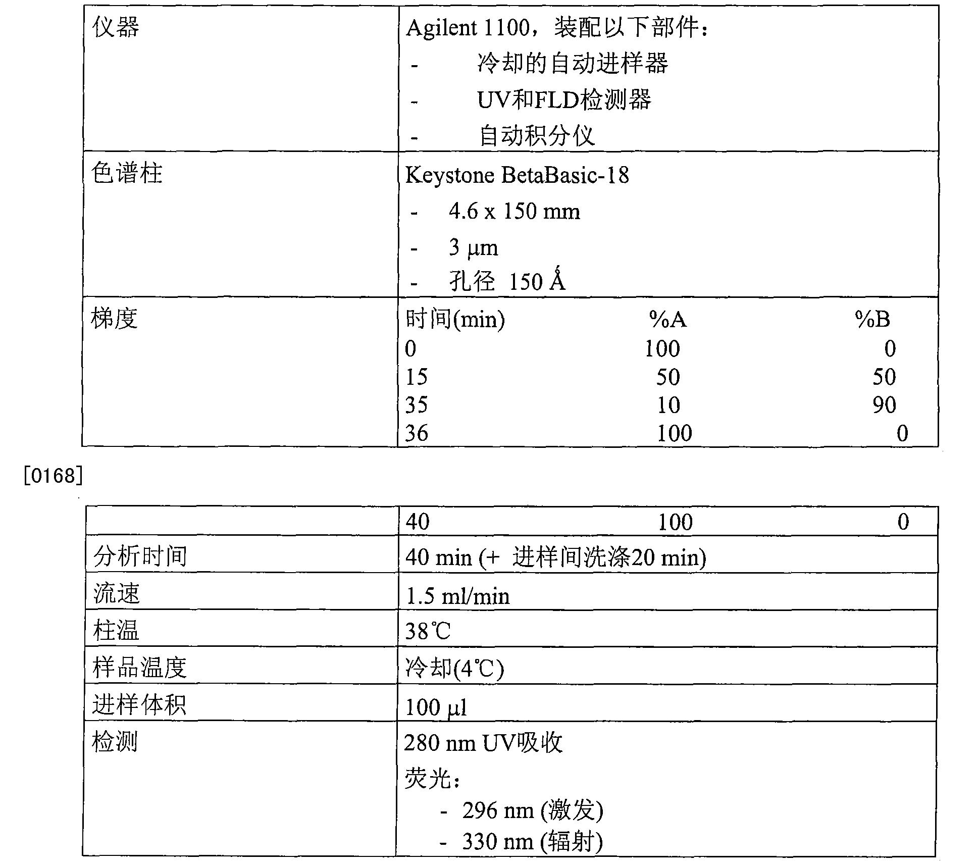 Figure CN101466353BD00141