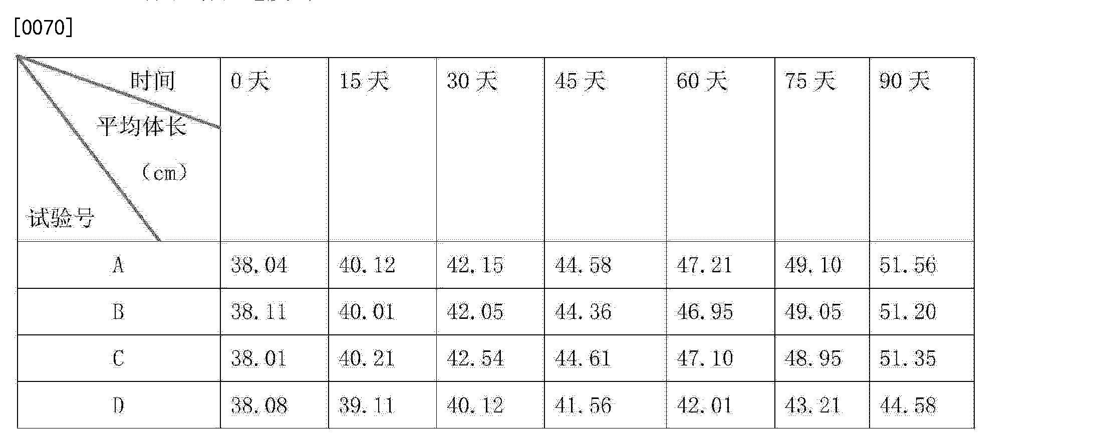 Figure CN104982358AD00101