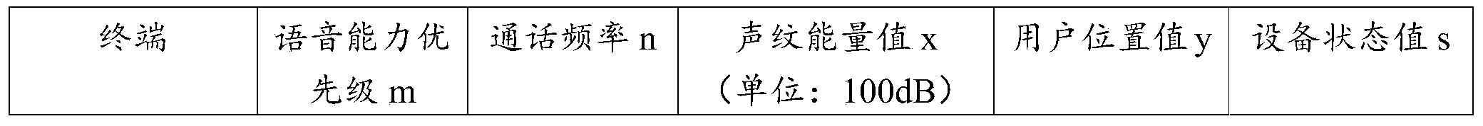 Figure PCTCN2020095751-appb-000009