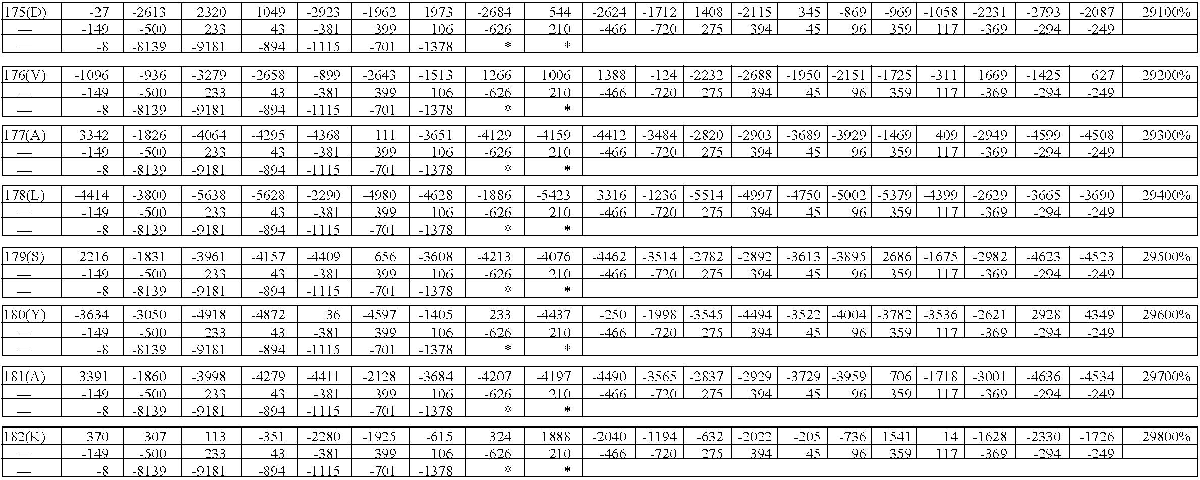 Figure US08945899-20150203-C00032