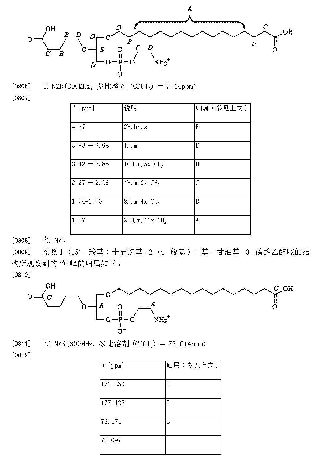 Figure CN104788492AD00861