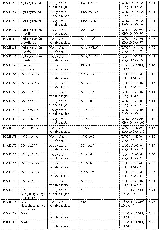 hsa 3111