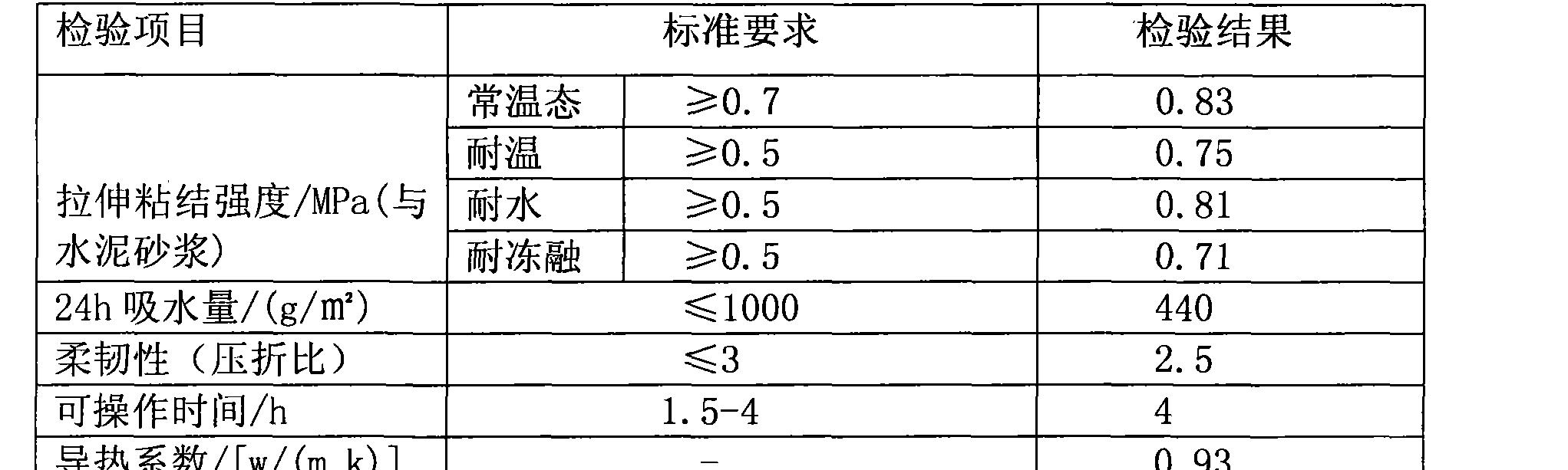 Figure CN102518220AD00082