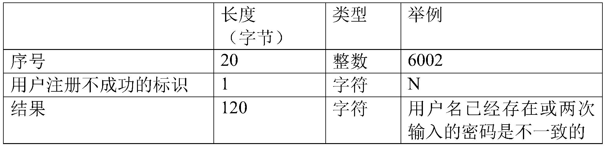 Figure PCTCN2017071103-appb-000001