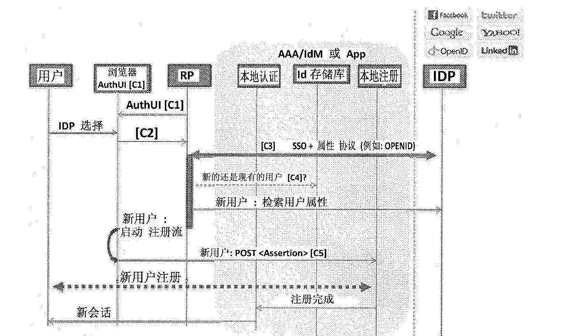 Figure CN104255007BD00282