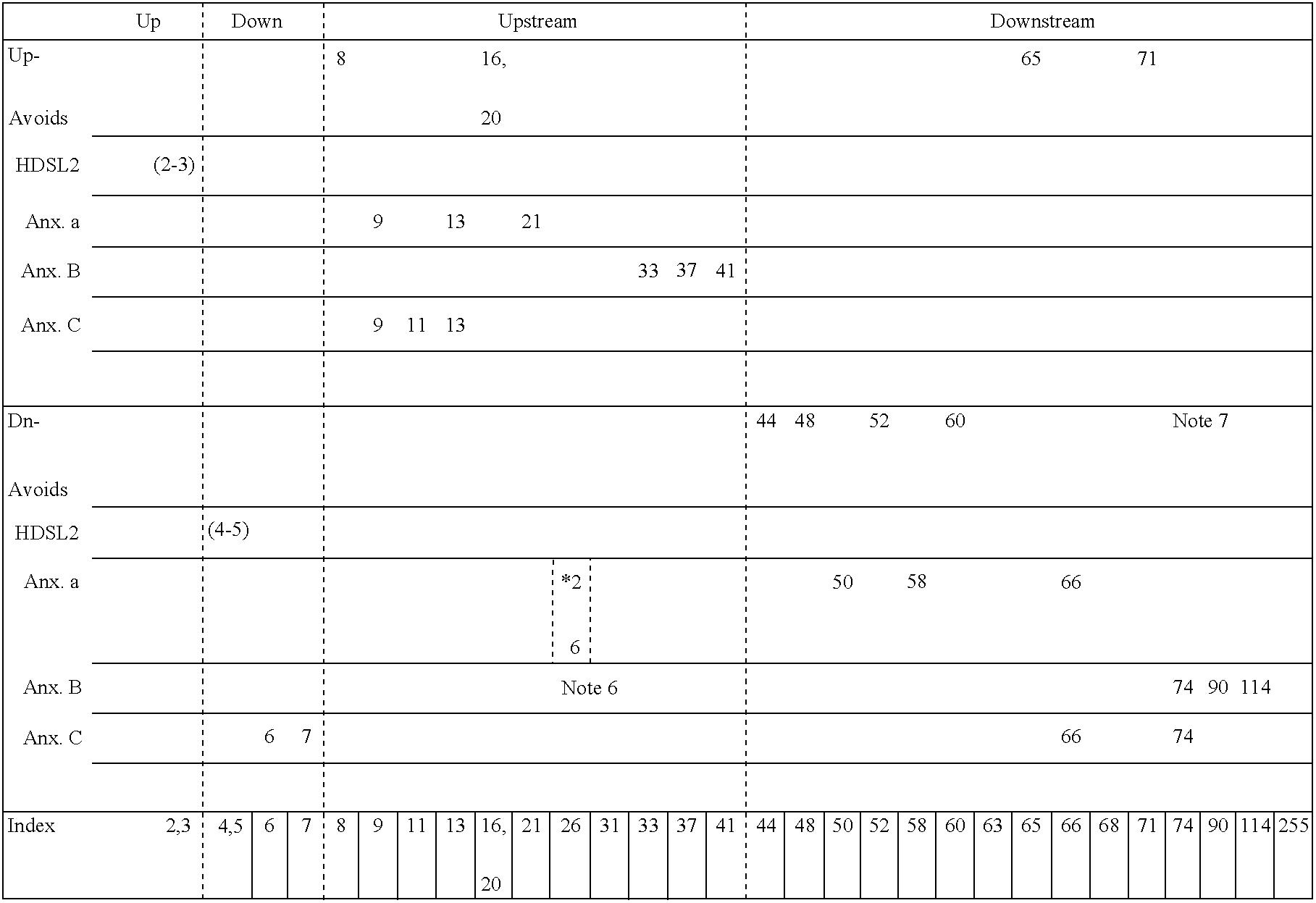 Figure US07508867-20090324-C00001
