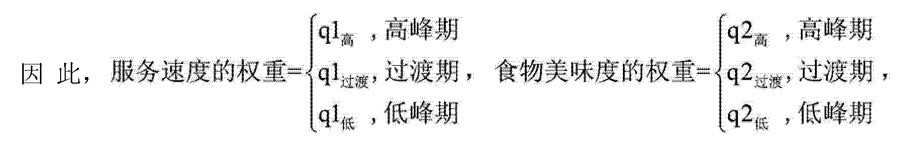Figure CN104091295AD00082