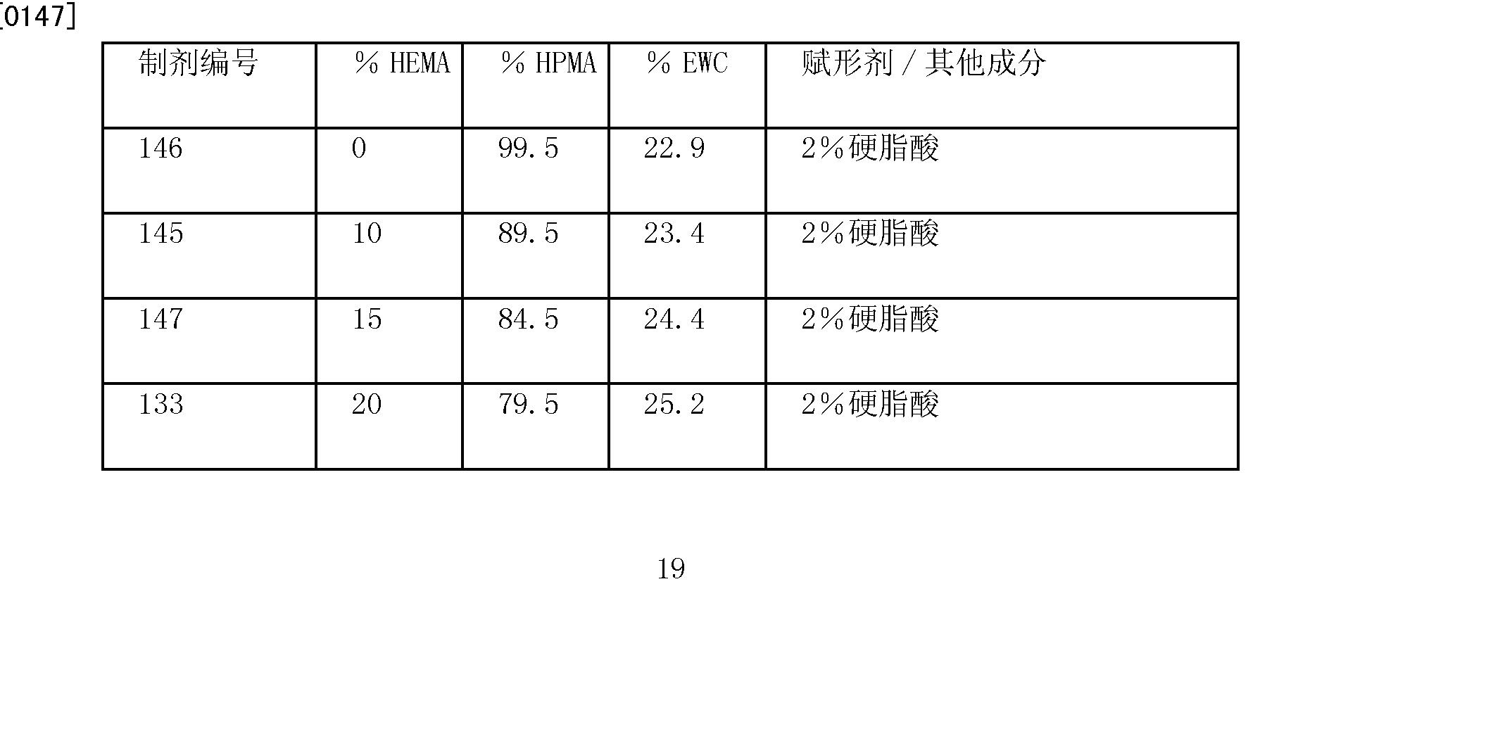Figure CN102231977AD00191