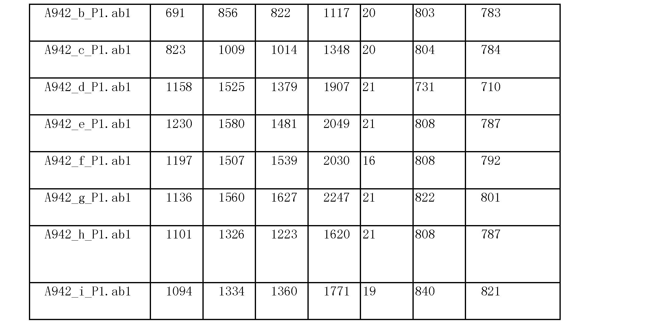 Figure CN101014707BD00161