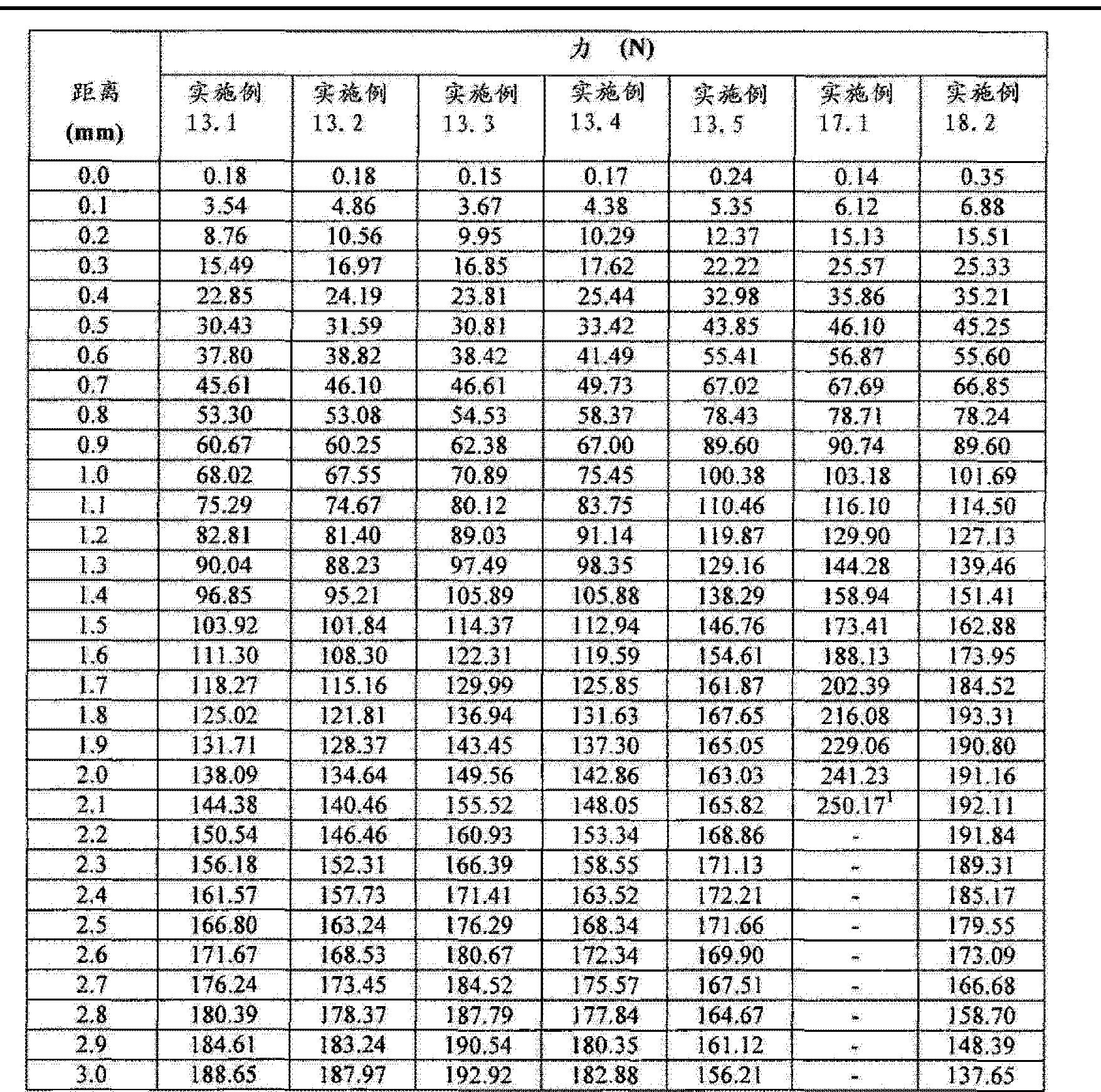 Figure CN102657630AD01311