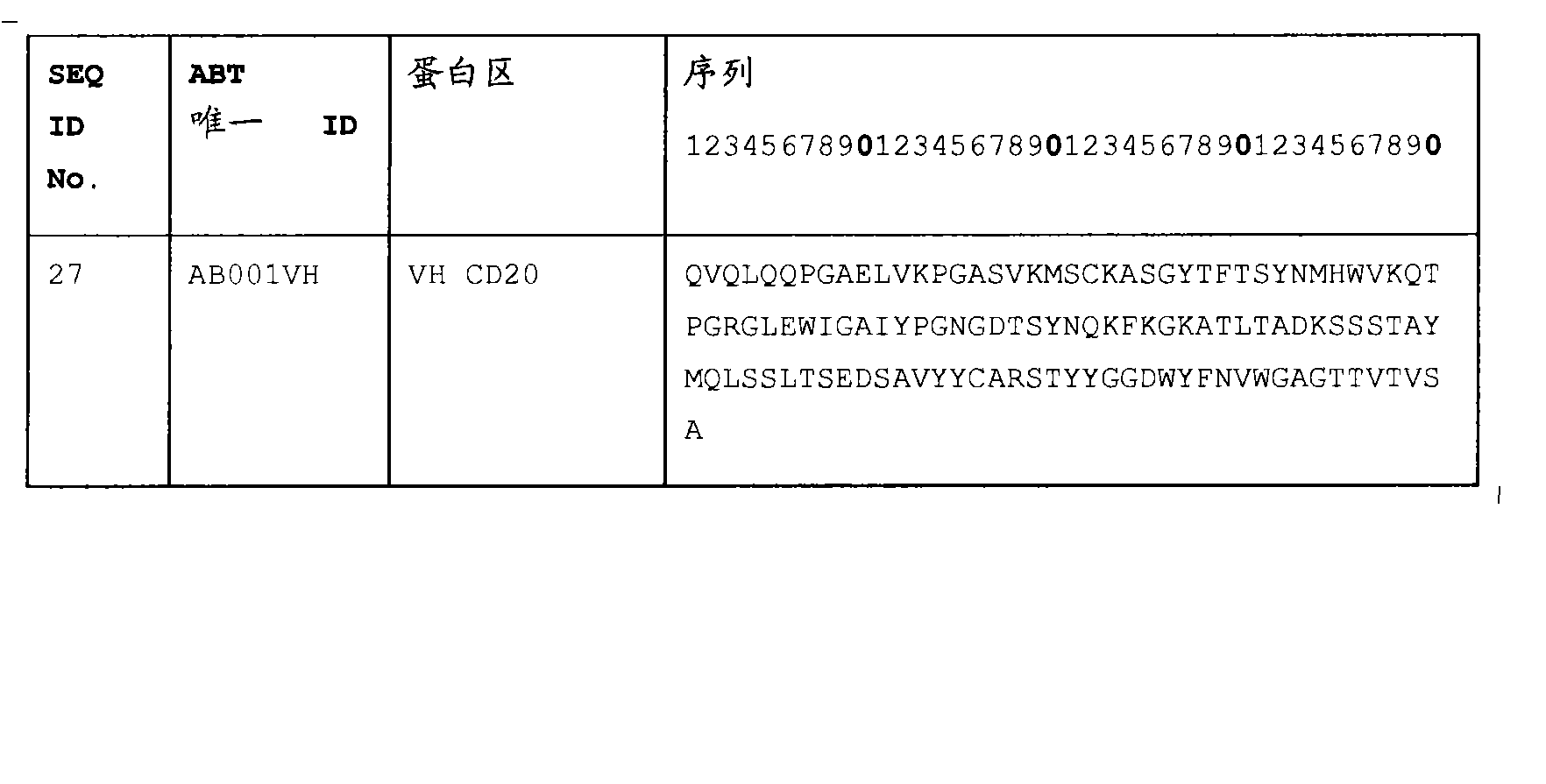 Figure CN102076355BD00911