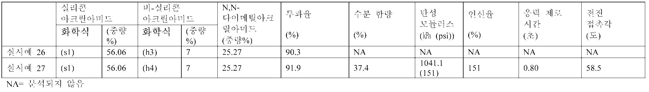 Figure 112012084508990-pct00031