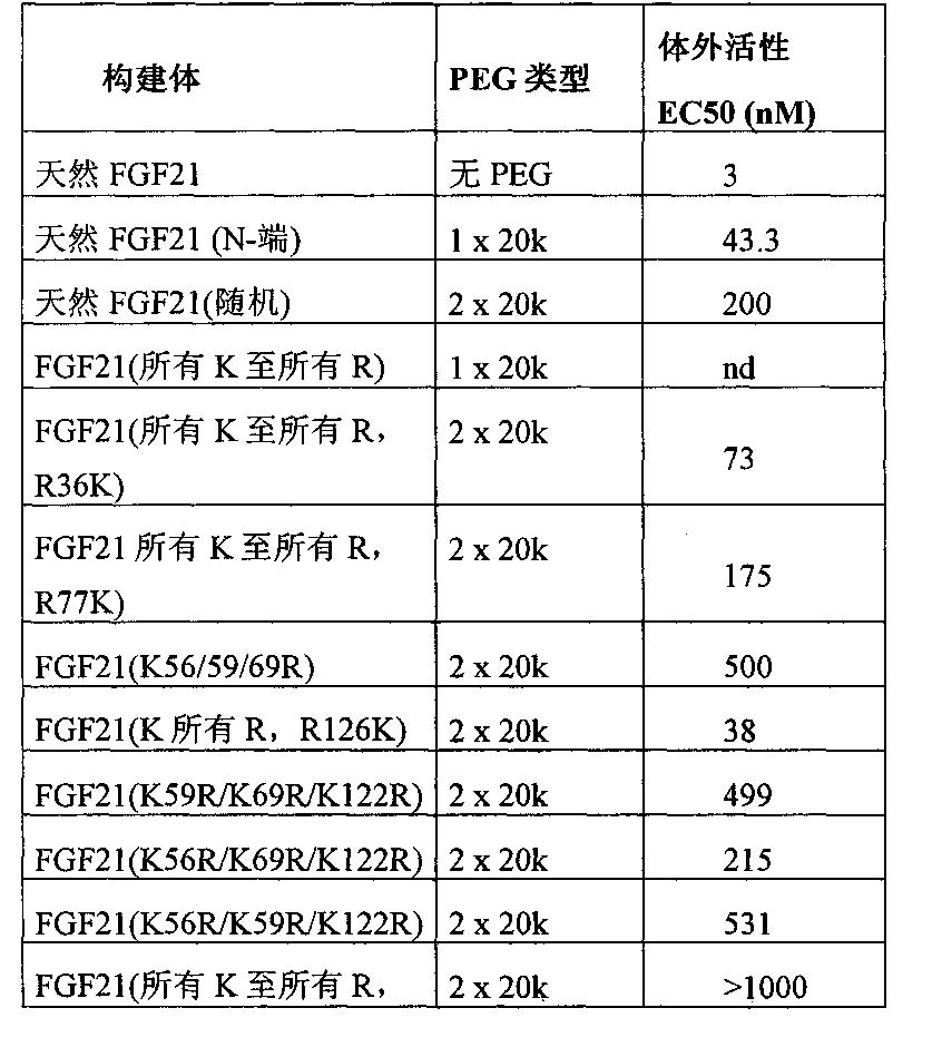 Figure CN102625811BD00411