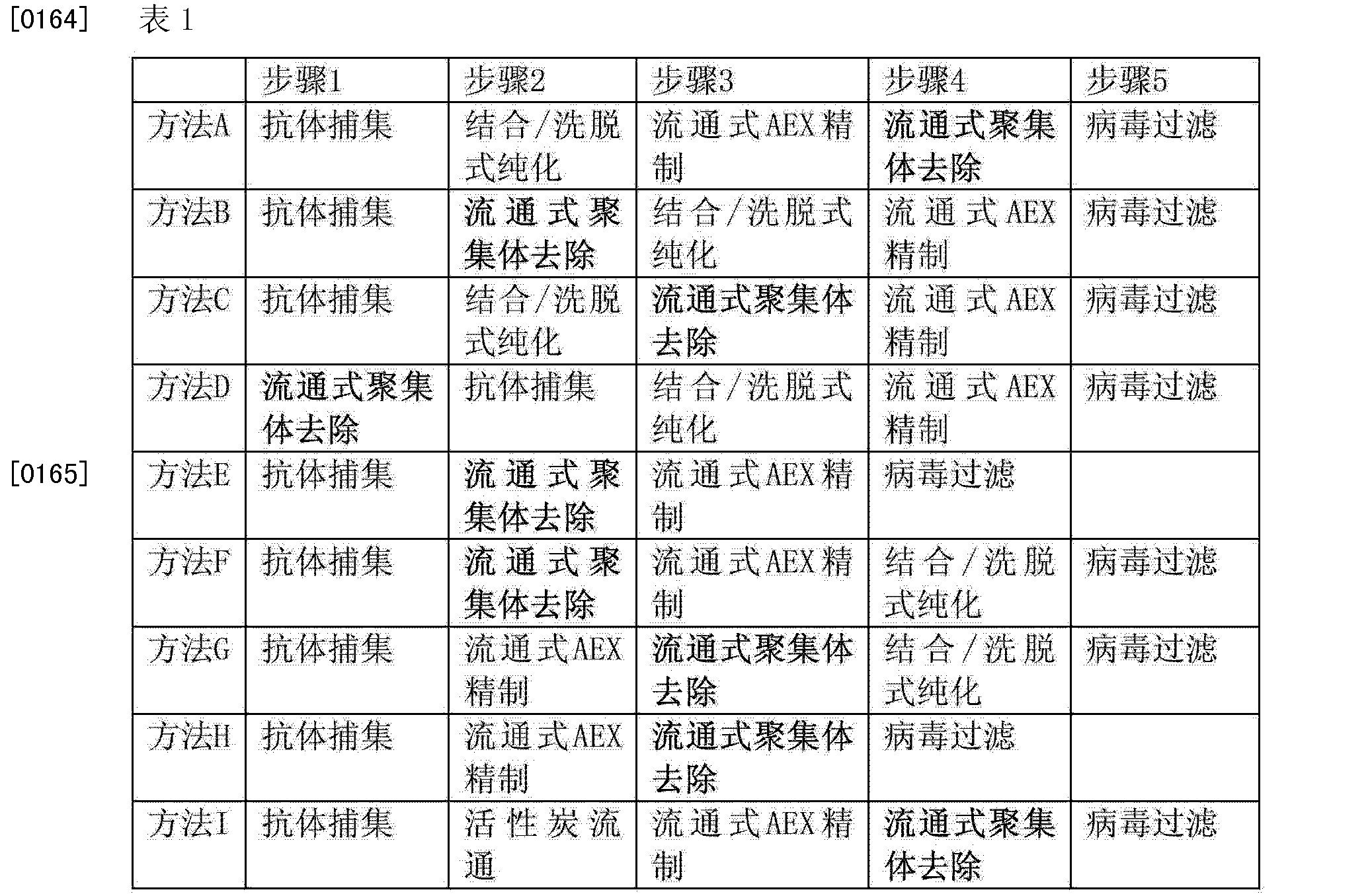 Figure CN103382215AD00221