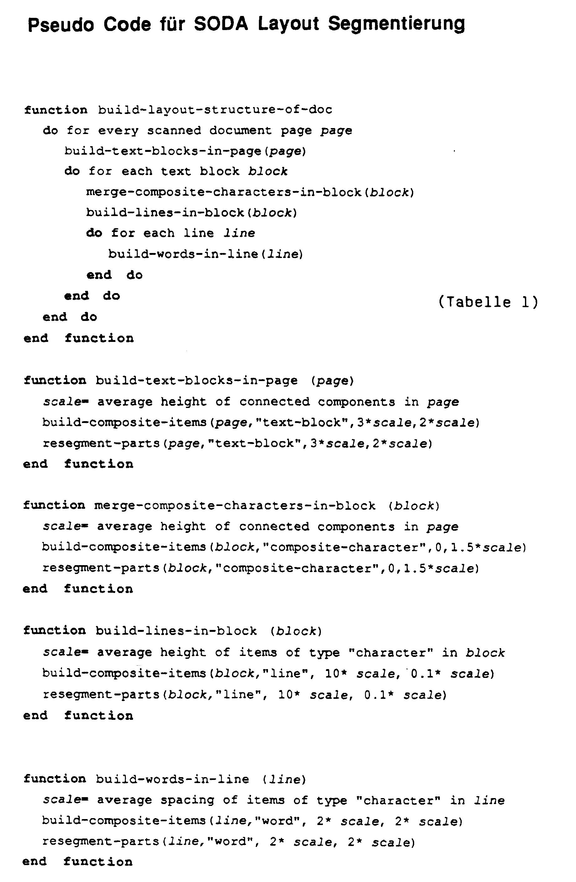 Ep0515714b1 Verfahren Zur Rechnergestützten Verarbeitung Binärer