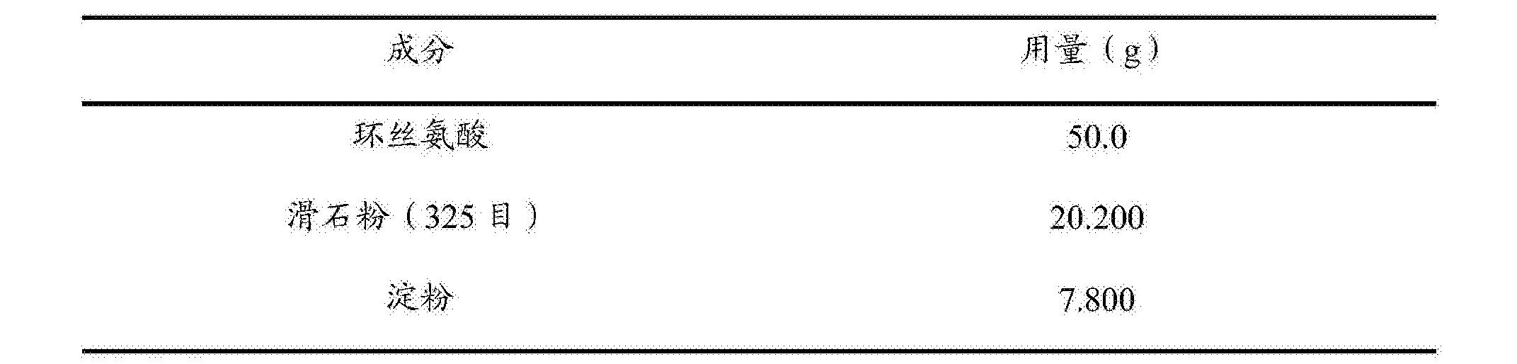 Figure CN105476976BD00192