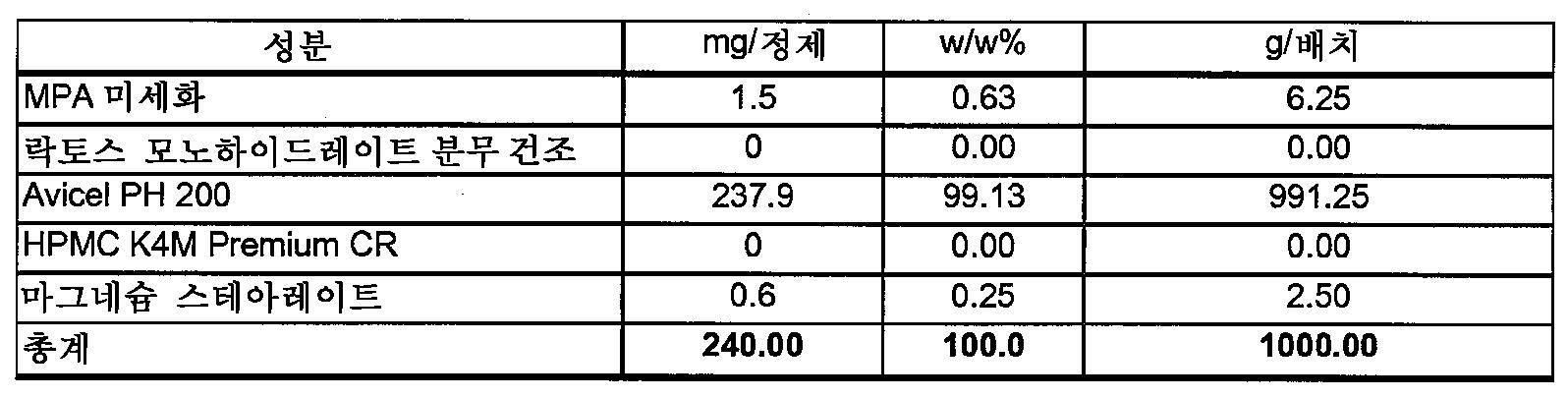 Figure 112009049300571-PCT00008