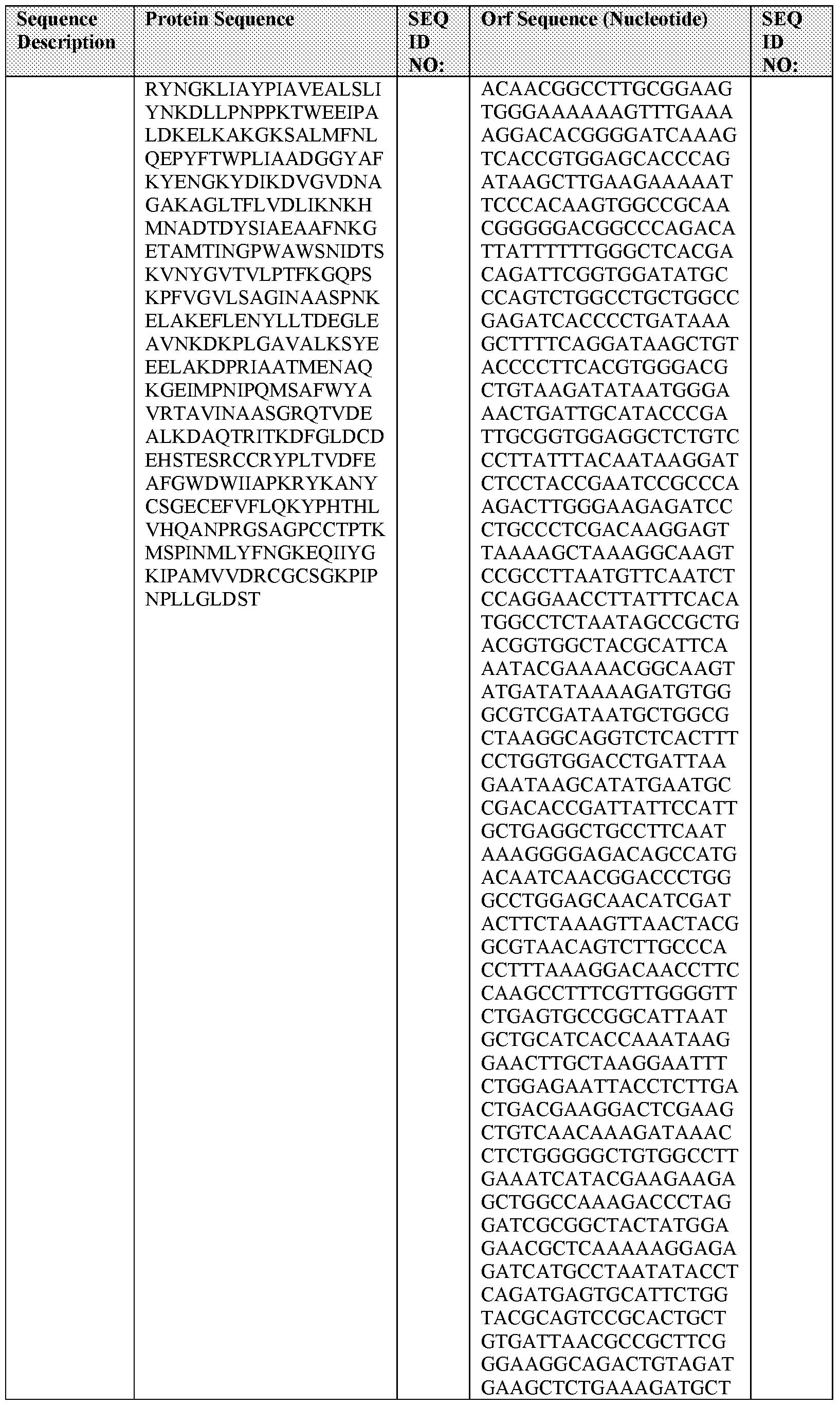 Figure imgf000440_0001
