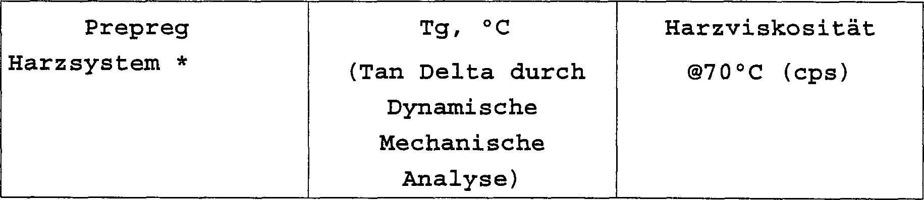 DE69630128T2 - epoxy-containing ionizing radiation-curable, cationic ...