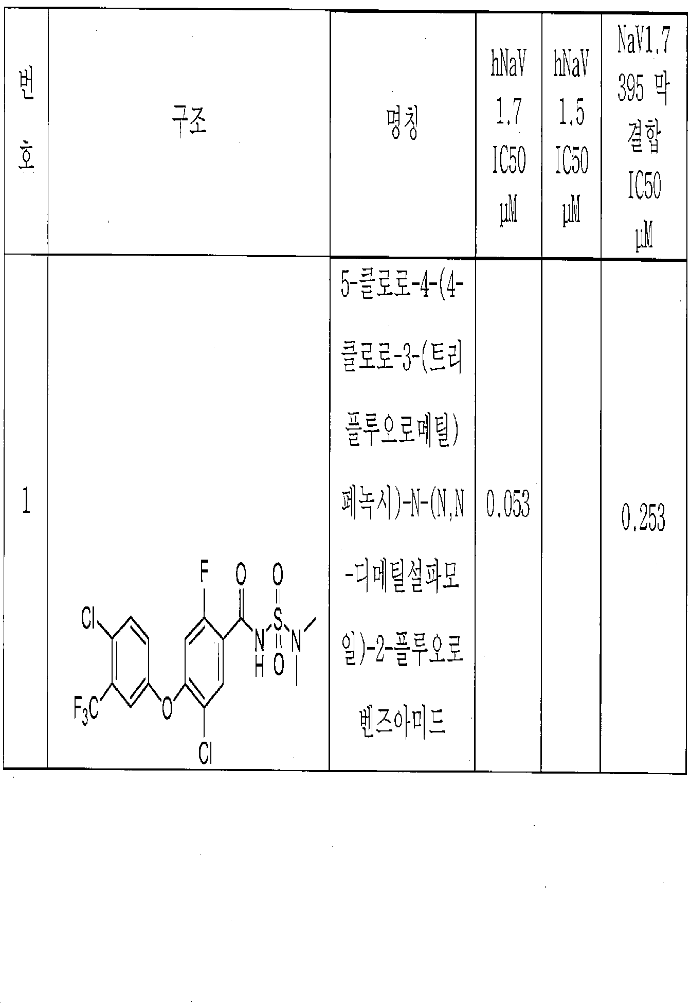 Figure 112015011690175-pct00163