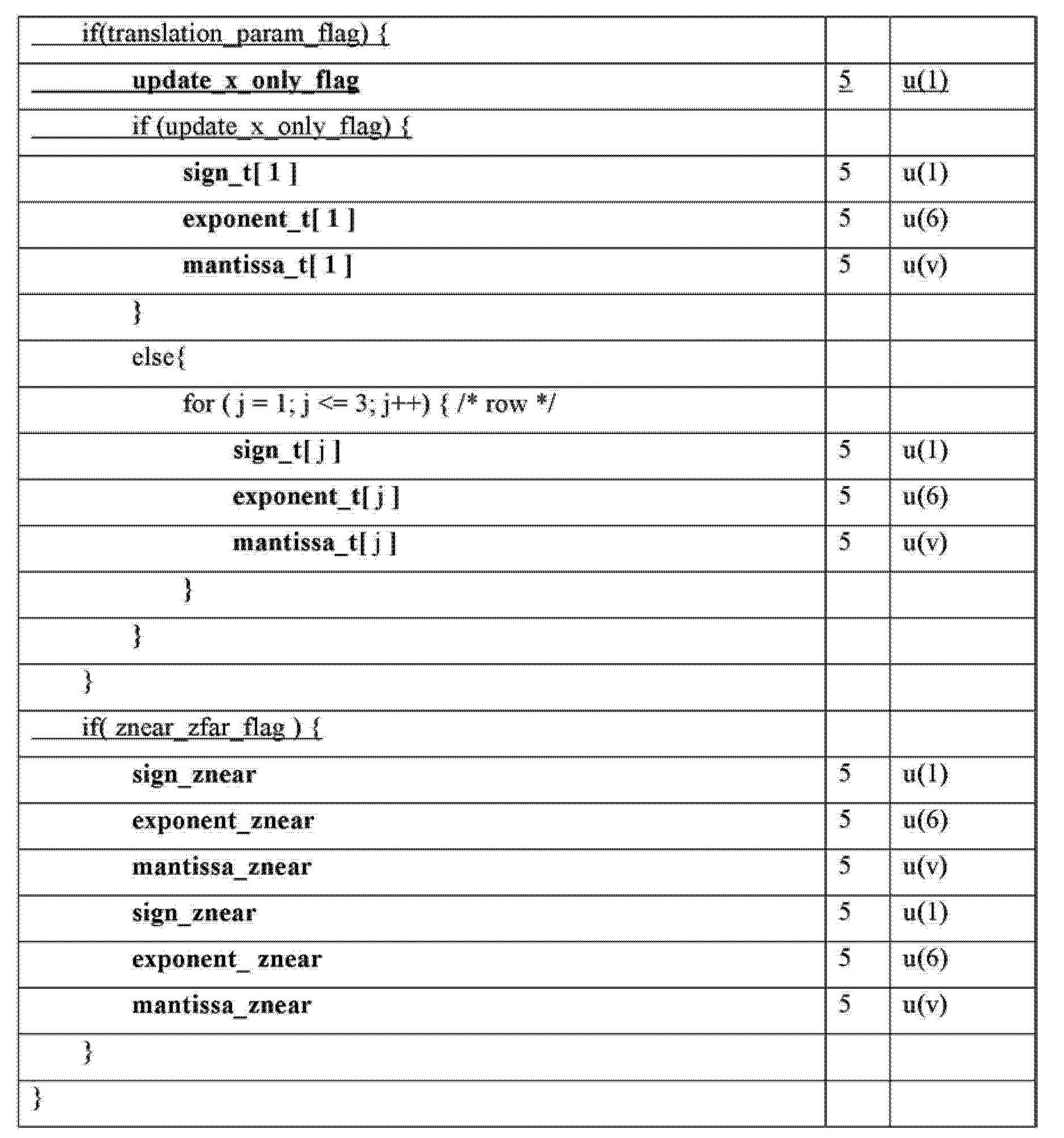 Figure CN103875250AD00321