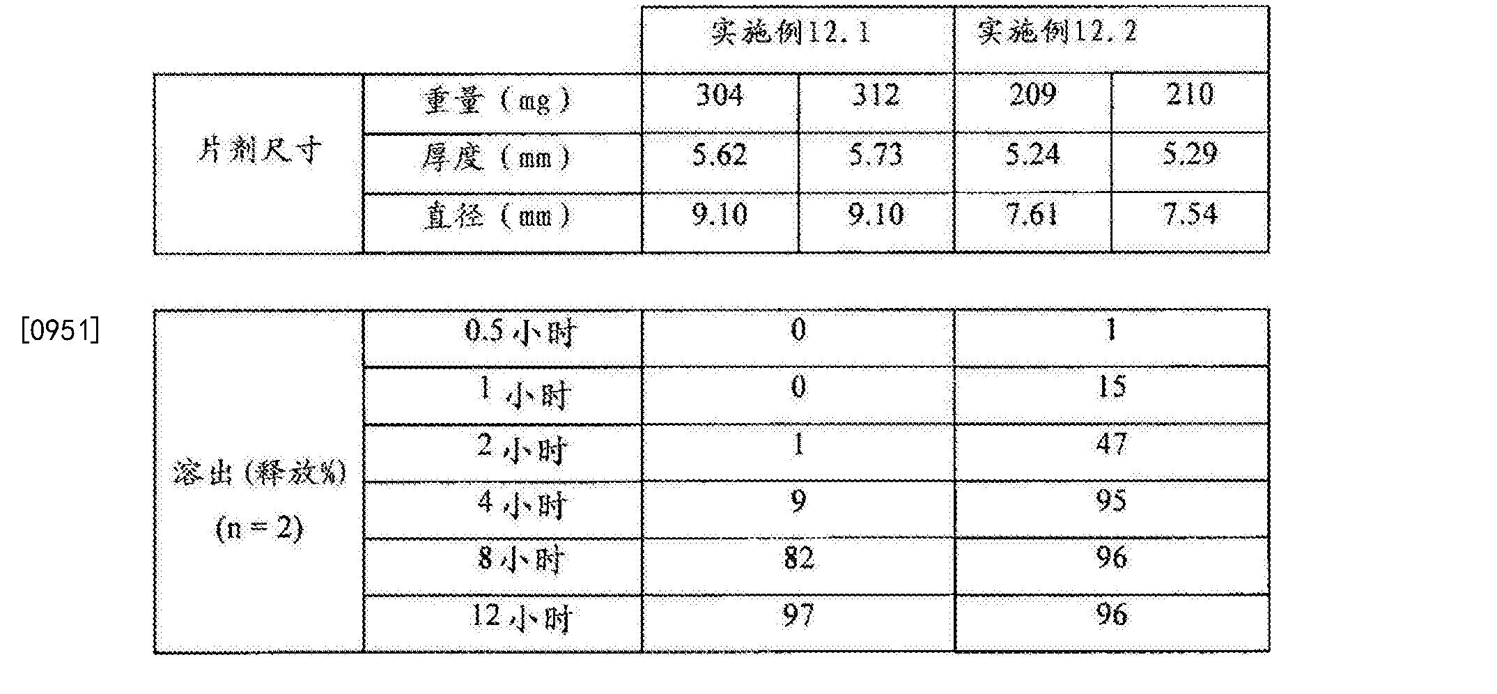 Figure CN102688241BD00802