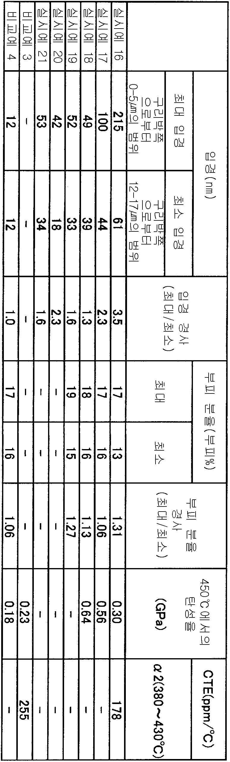 Figure 112008065785902-pct00004