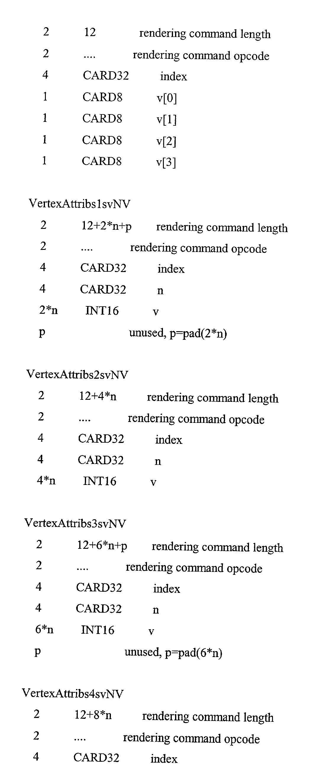Figure US20030009748A1-20030109-P00006