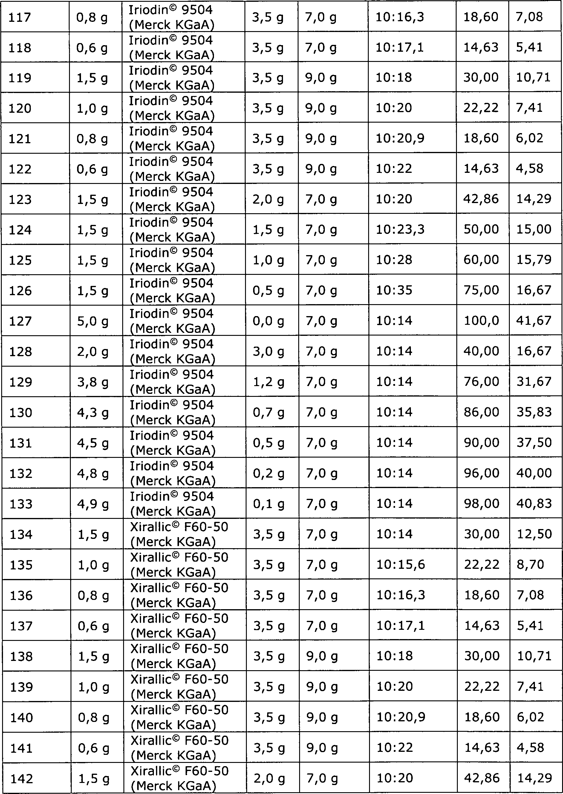 Figure DE102015013400A1_0008