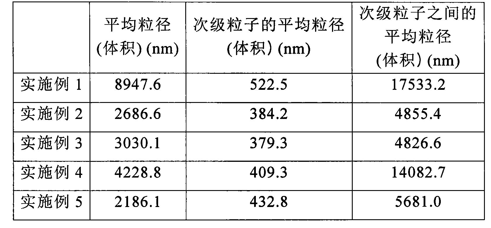 Figure CN102186768BD00112