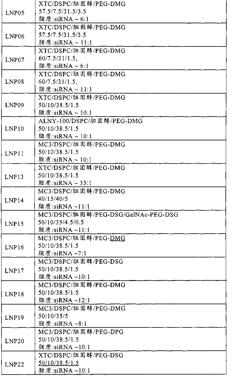 Figure CN102421900BD00401