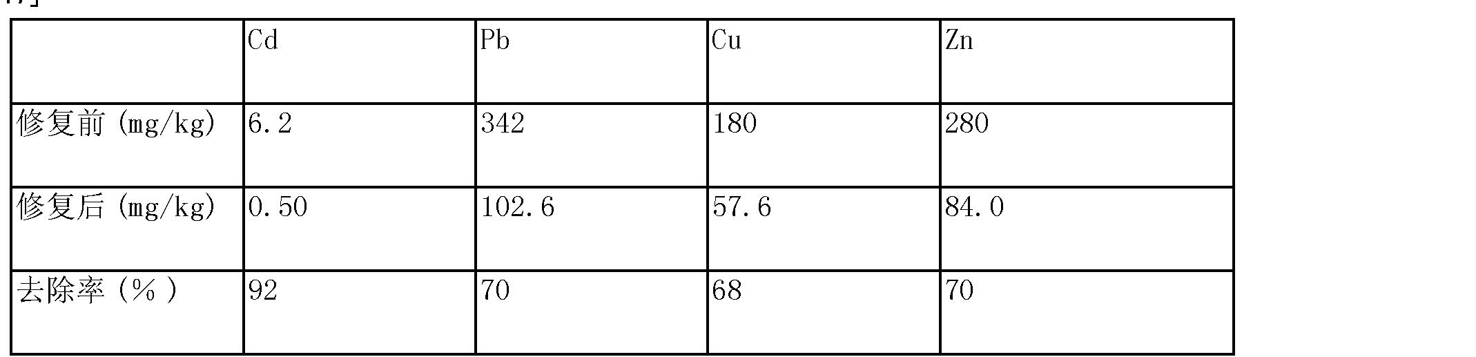 Figure CN103316903AD00062