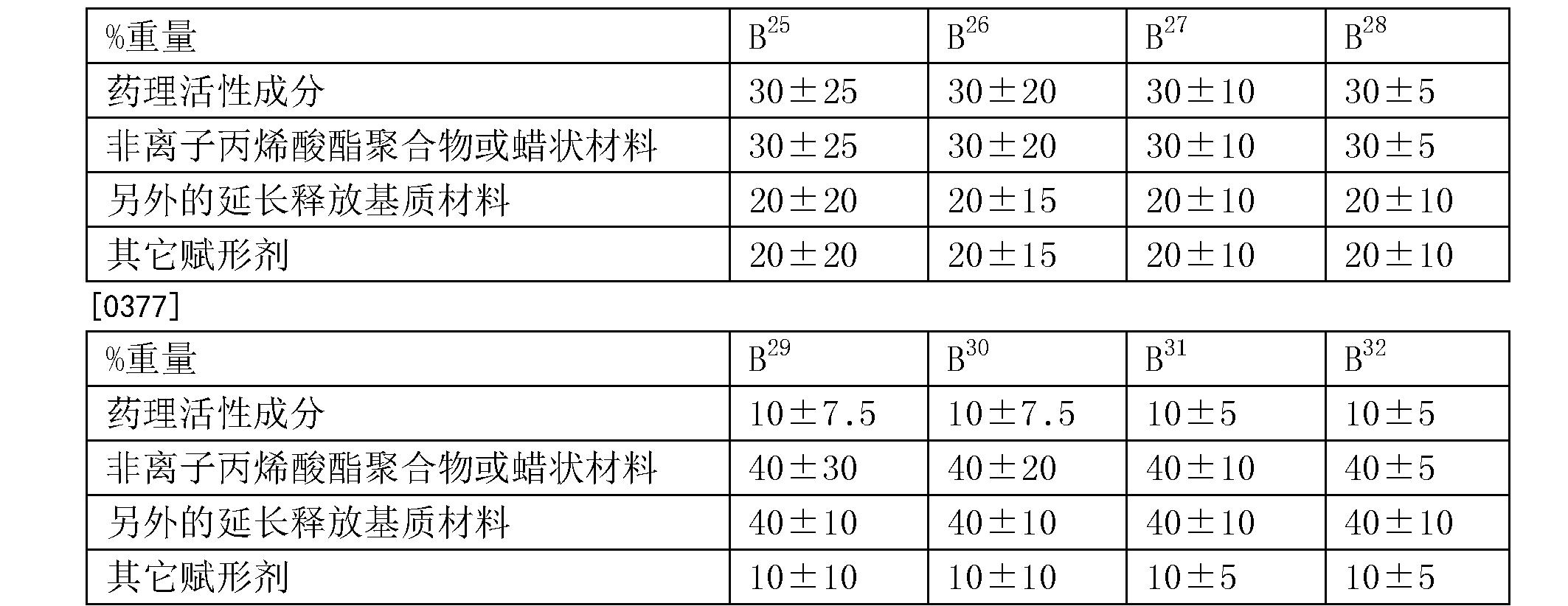 Figure CN104394851BD00391