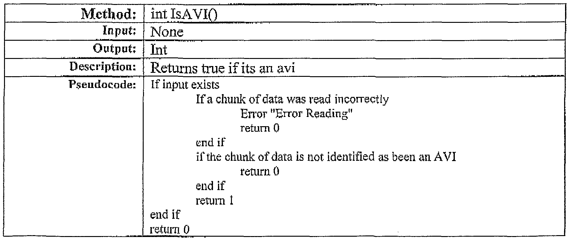 WO2003005190A1 - Method and system for computer software