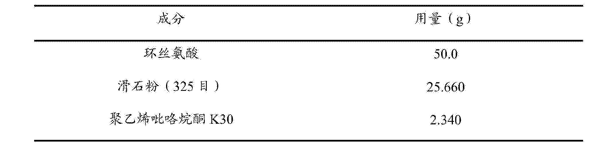 Figure CN105476976BD00141