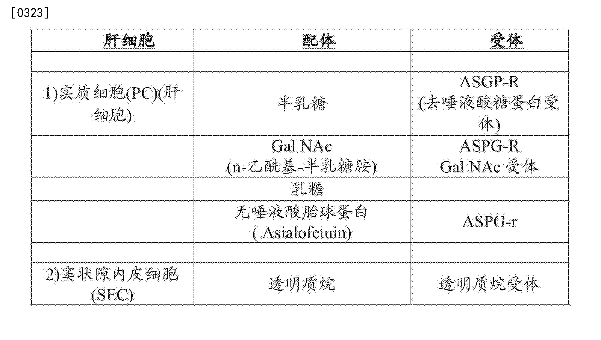 Figure CN105709229AD00471
