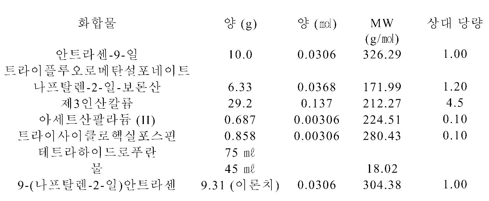 Figure 112009081620684-pct00045