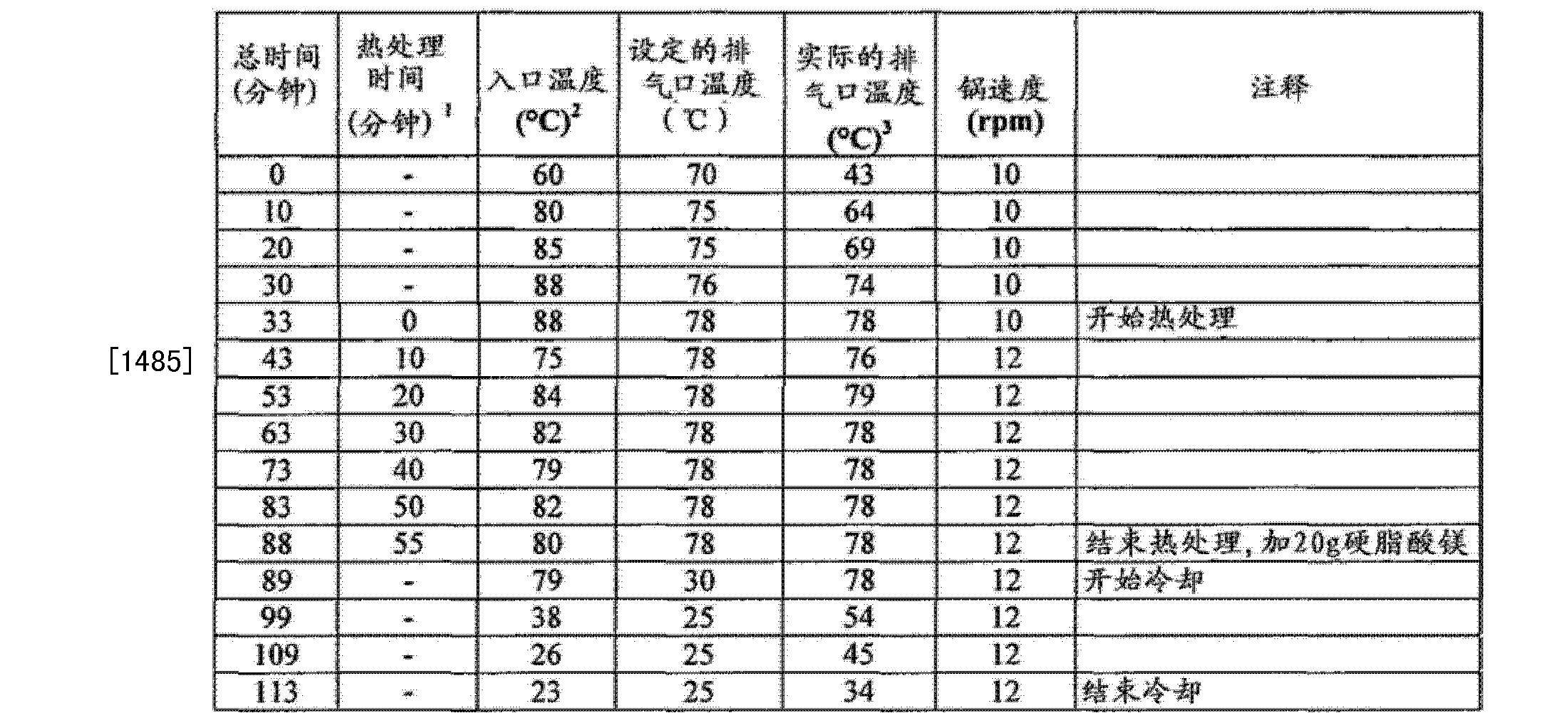 Figure CN102657630BD01431