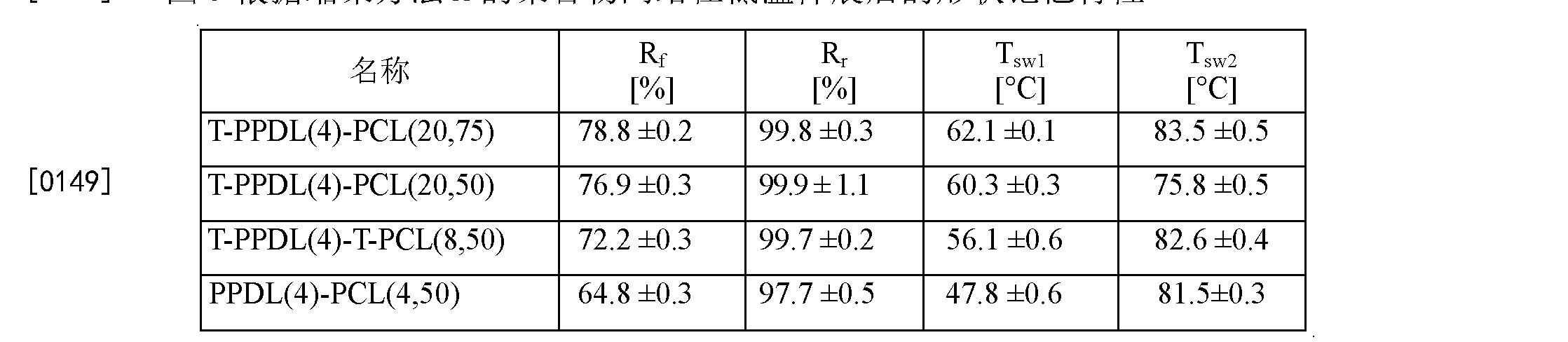 Figure CN102202865BD00183