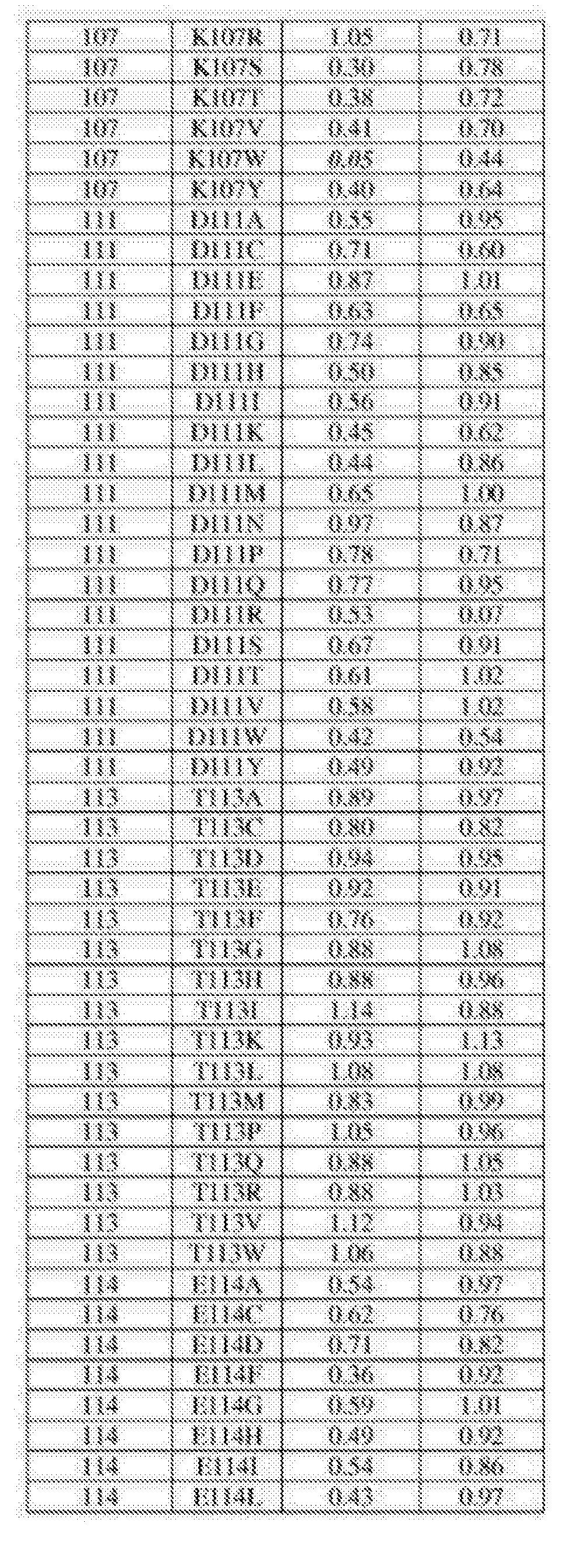 Figure CN105483099AD01411
